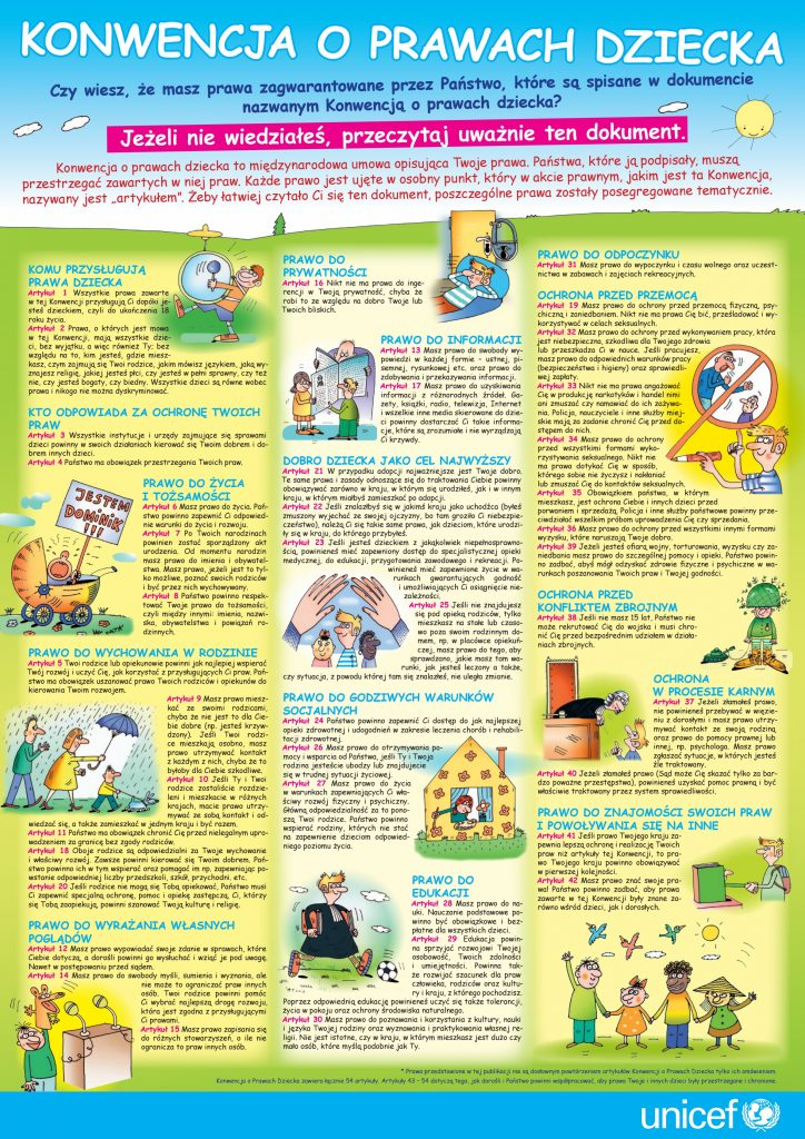Zdjęcie przedstawia plakat na temat Konwencji praw dziecka