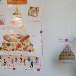 2c- Piramida żywieniowa.